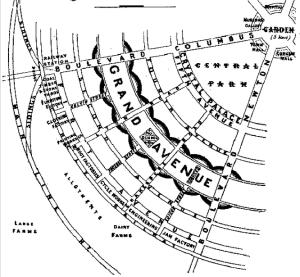 Fig. 10. Garden cities plan (adopted from Biller and Schäche, 1986)