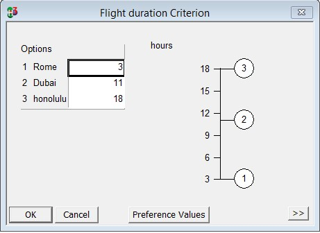 Flight duration is the flight time to the holiday destination, measured in hours