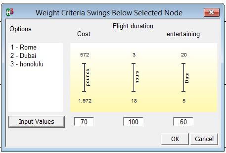 Weight Criteria Swings - Swing Weighting